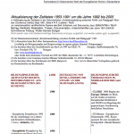 2005_Zeitleiste_BeA_Dokumente 1992-2005