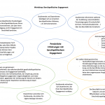 2015_Ronja_Weber_Silke_SeidelBeck_Workshop_Berufspolitik